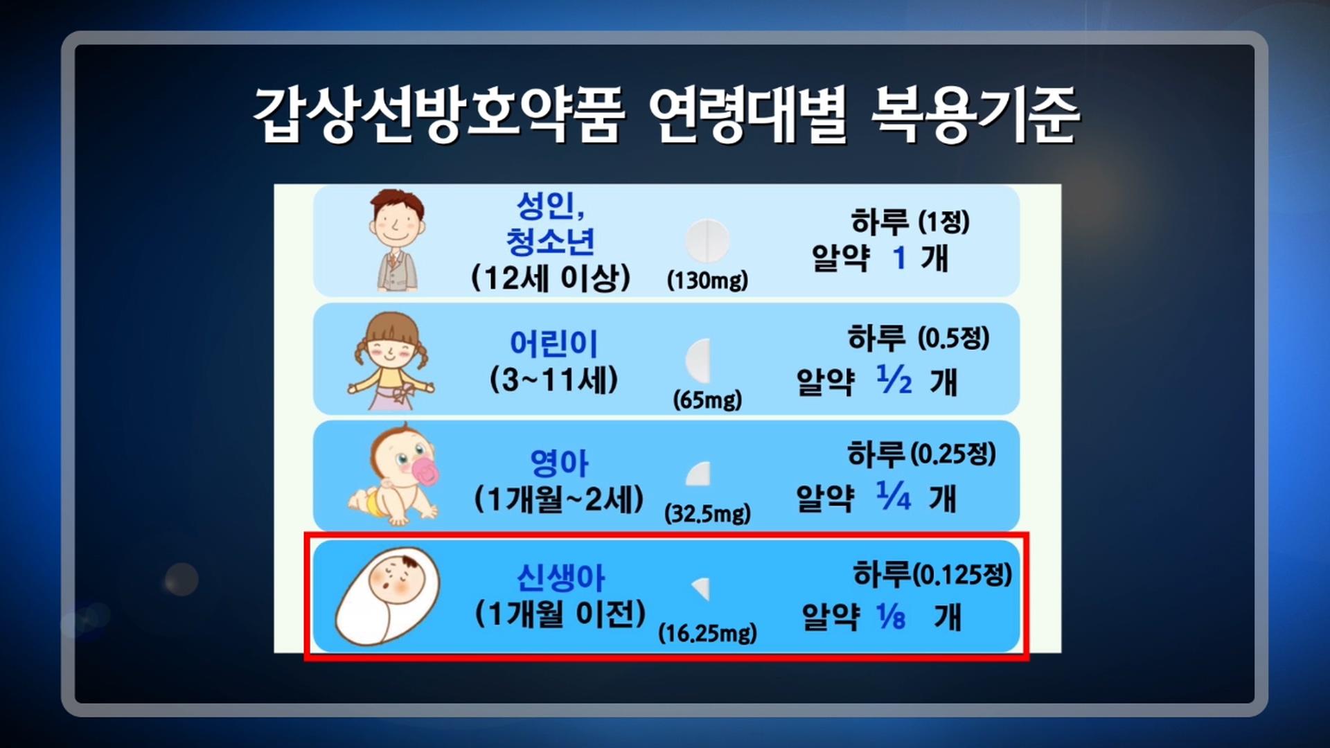 갑상선방호약품 교육영상주민국문.mp4_20180512_172910.911.jpg